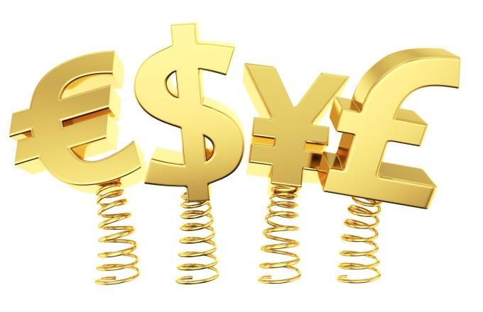 建立外汇交易模型,要分这六个步骤